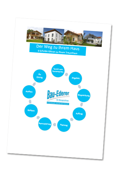 Der Weg zu Ihrem Haus 9 Schritte zu Ihrem Traumhaus Herunterladen